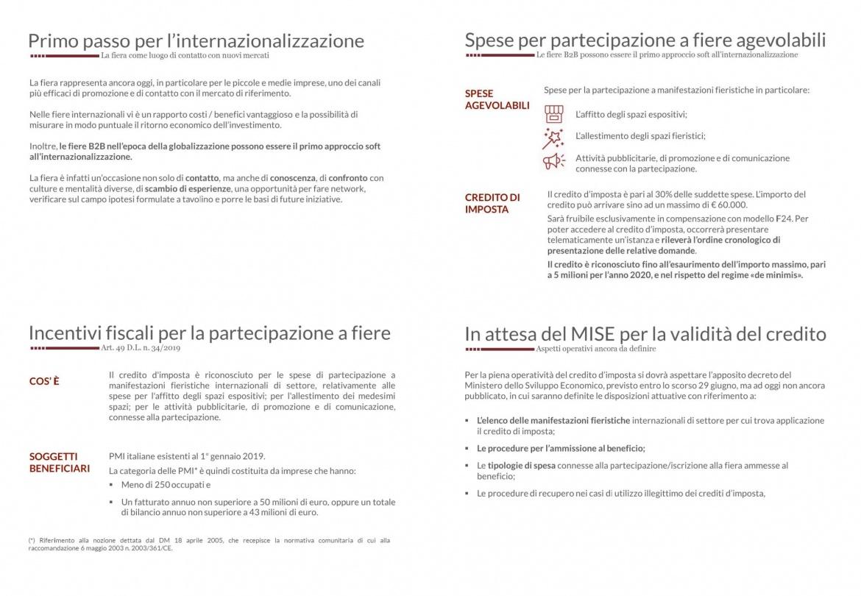 Partecipazione di Pmi a fiere internazionali