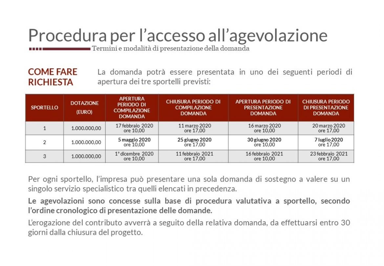 PMI Innovazione Veneto