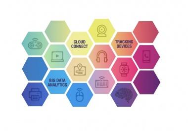 IoT e Service